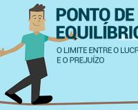 ponto de equilibrio 1