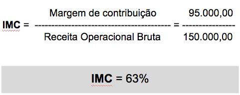 mc imc1 O que é margem de contribuição?