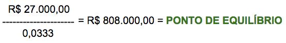 mc pe O que é margem de contribuição?